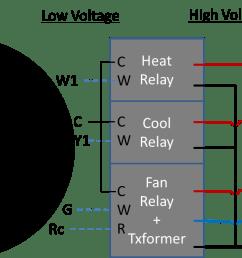 honeywell thermostat rthb wiring diagram honeywell honeywell rth3100c1002 to a wiring diagram honeywell on honeywell thermostat [ 1282 x 620 Pixel ]