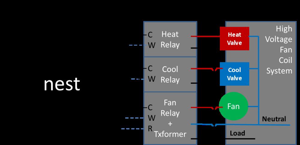 medium resolution of honeywell thermostat rthb wiring diagram honeywell honeywell rth3100c1002 to a wiring diagram honeywell on honeywell thermostat