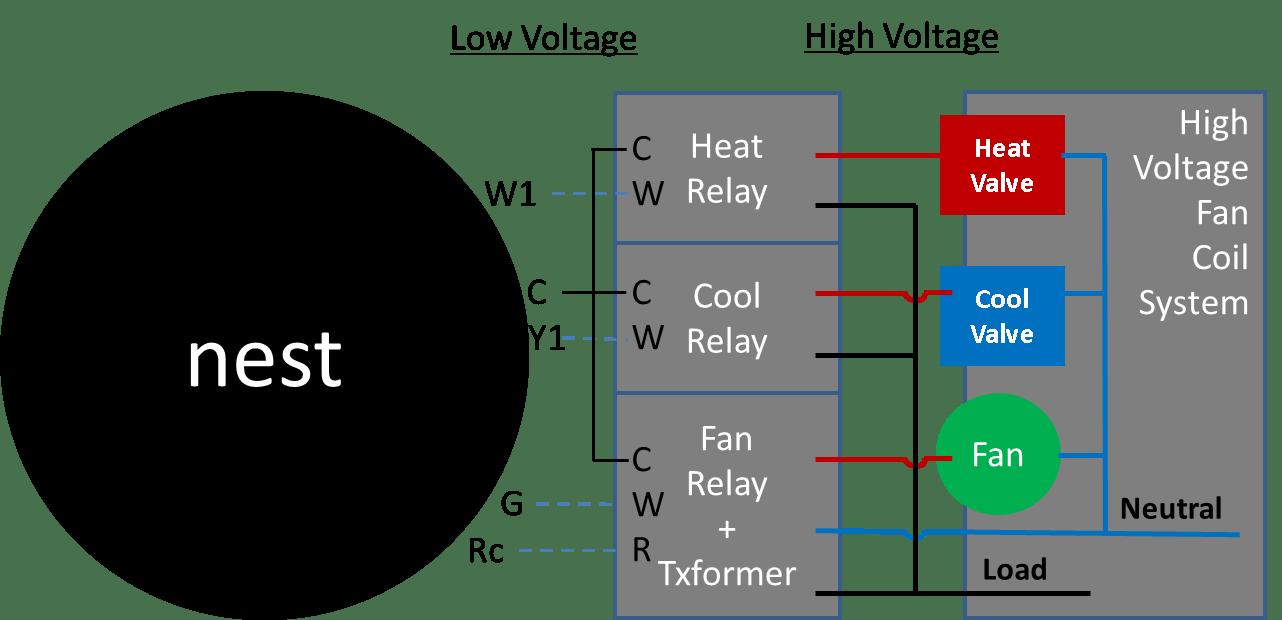 hight resolution of honeywell thermostat rthb wiring diagram honeywell honeywell rth3100c1002 to a wiring diagram honeywell on honeywell thermostat