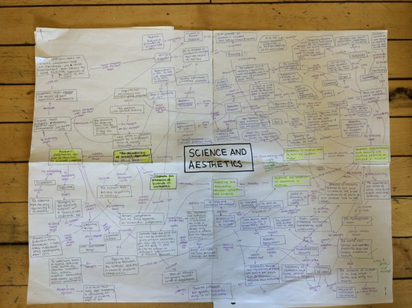 Concept Map Resources Philosophy