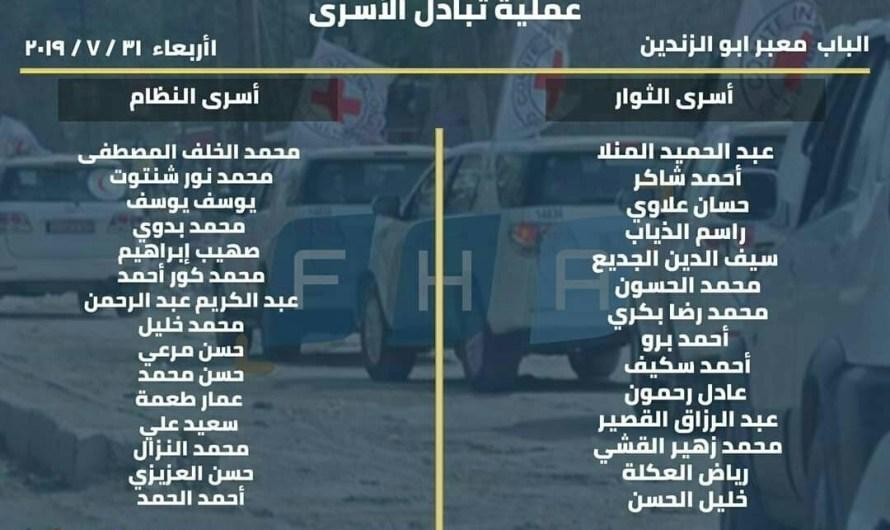الحكومة السورية والمعارضة تبادلتا محتجزين شرق حلب