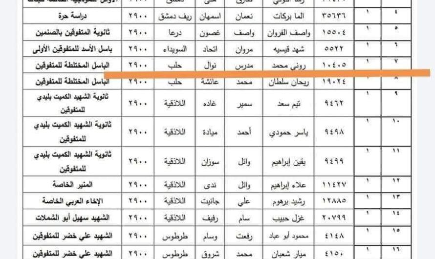 طالبان من شمال سوريا نالا العلامة التامة في امتحان الثانوية العامة