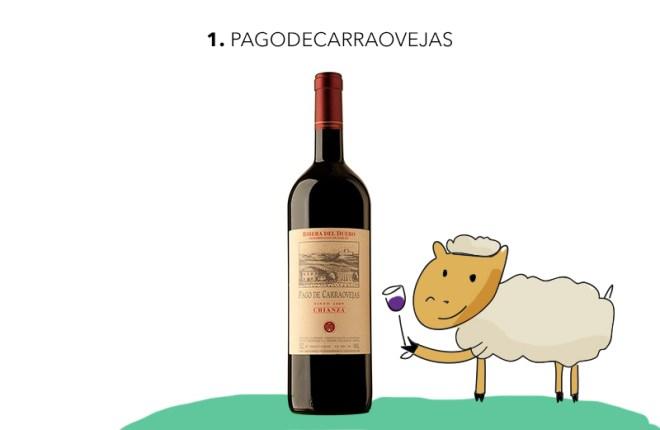 pago de carraovejas vinos más buscados en google