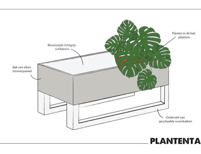 Leuke plantentafel maken  voordemakersnl