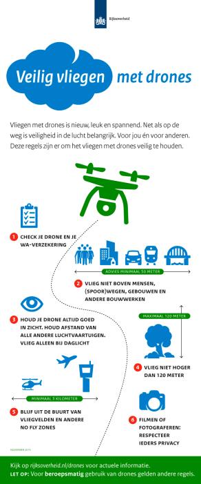 ienm_infographic_drones_rgb_770x1850