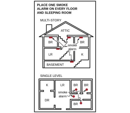 Rauchmelder, batteriebetrieben, Rauch / Feueralarm