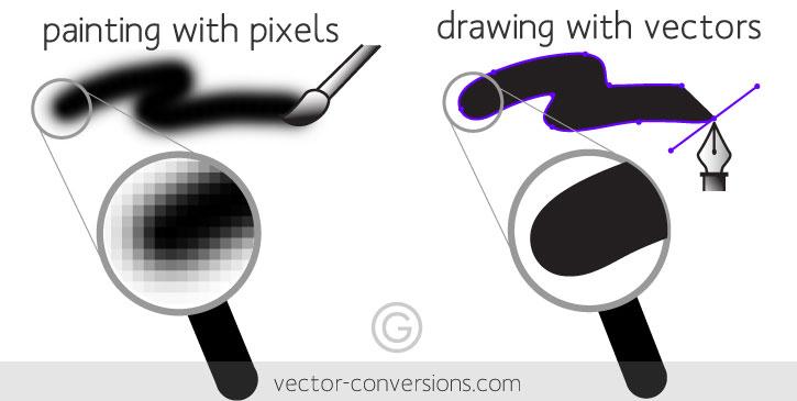 raster bitmap vs vector