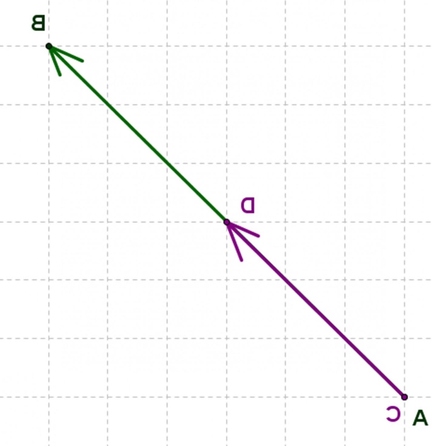 Worksheet Vector Math Practice At Vectorified