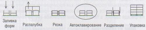 Схема системы Сванхольм