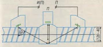 Акустическая схема системы МАСКА