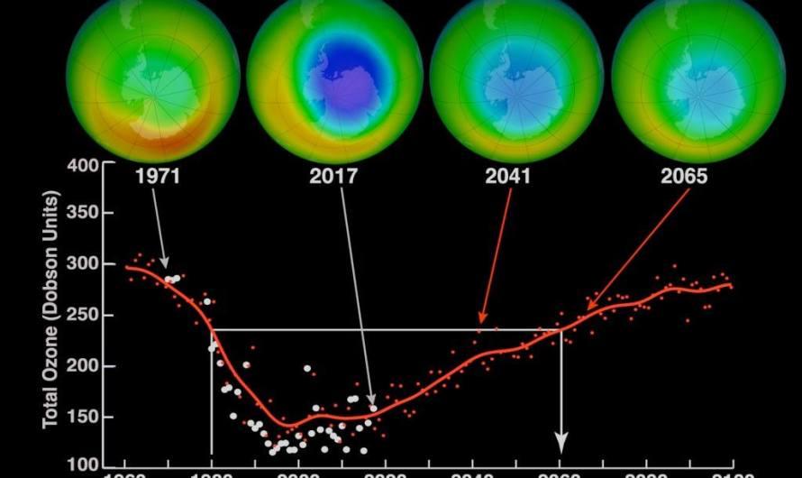 Príbeh ozónovej diery