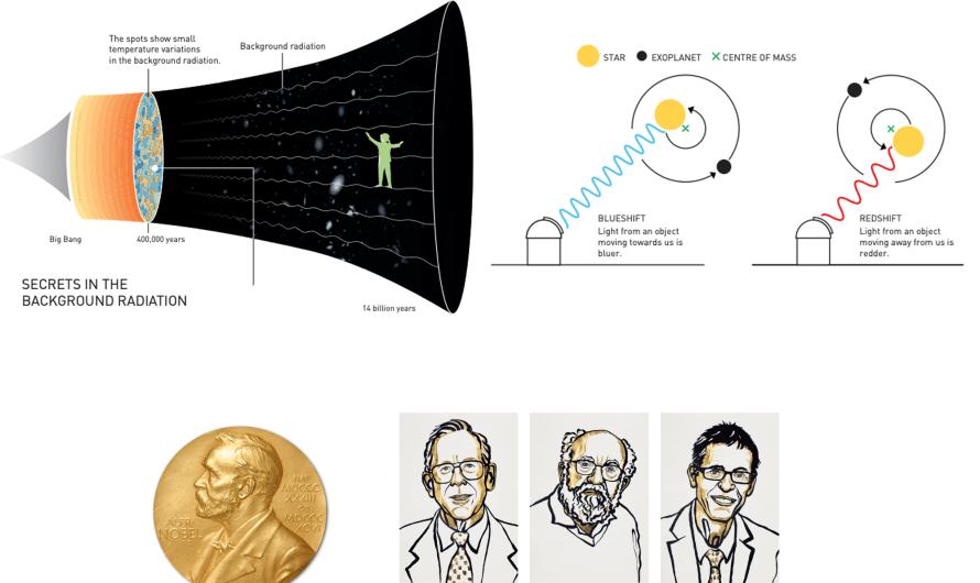 Nobelova cena za fyziku 2019