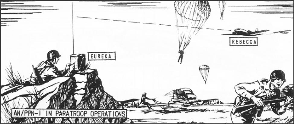 Operácia Dragoon, Eureka