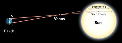 Tranzit Venuše.