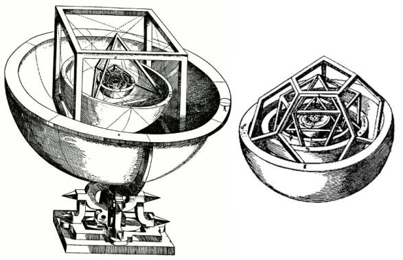 Slepé uličky vedy: Kozmografické mystérium