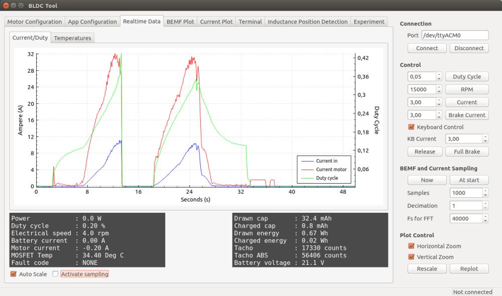 medium resolution of rt data