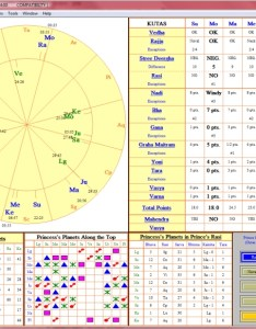 Compatibility module also relationship kala software vedic astrology rh