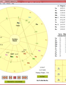 Animated transits also kala software vedic astrology rh