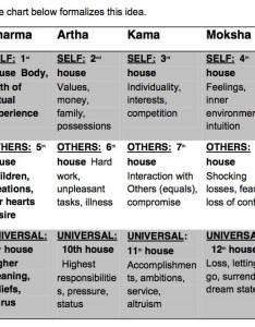 Sam geppi and mas vidal discuss dharma karma also vedic astrology rh vedicastrologycenter