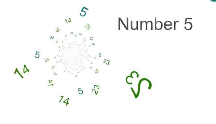 The Numerology Number 5 Life Path Number 5 Birth Number 5 14 23 Meanings