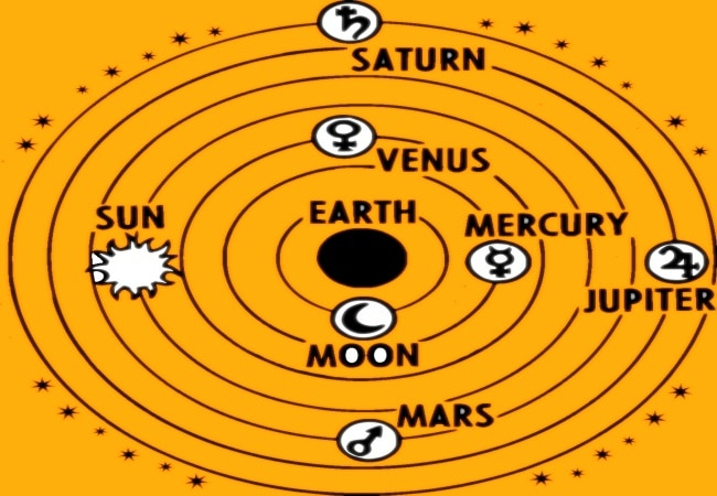 Significance of Nine planets in vedic astrology - VedicAstroZone Com