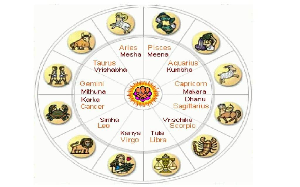 The Traits Of Different Horoscopes Of Hindu Astrology