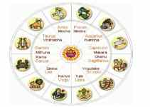 gods who rule your moon sign and shlokas to worship