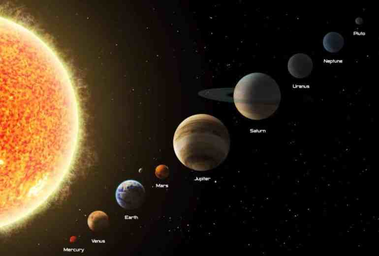 Planetary Alignments in Astrology