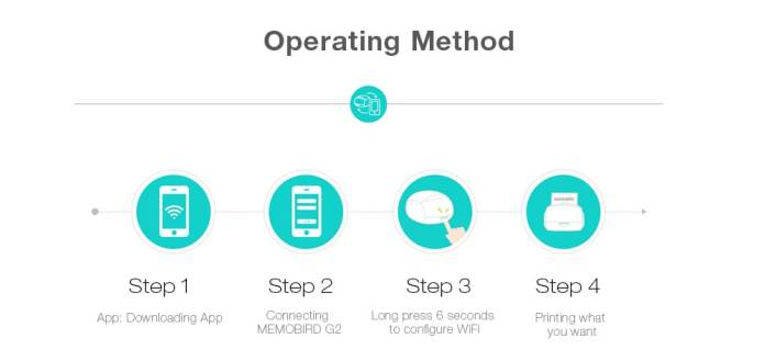 Easy Operation of Memobird G2 WIFI Printer