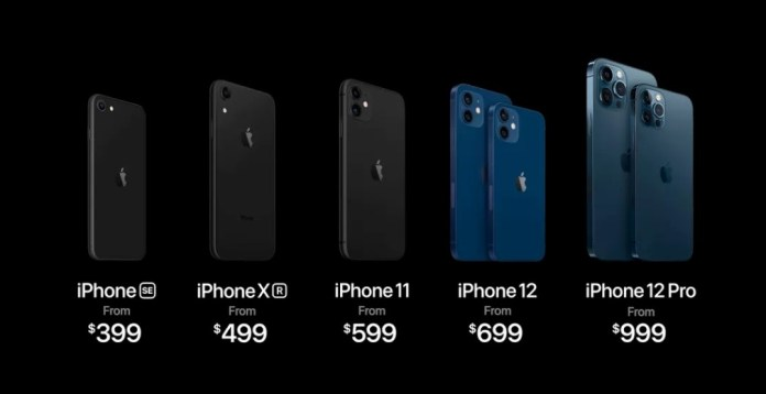 Price comparison of Various iPhone model