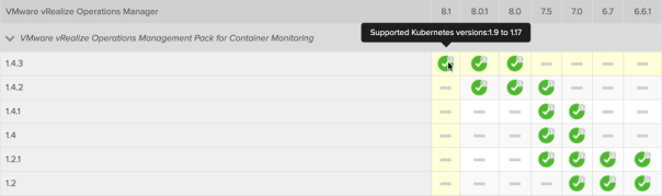 vRealize Operations Management Pack for Containers compatiibility