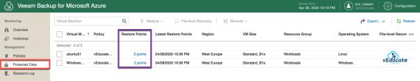 Veeam Backup for Azure Protected Data