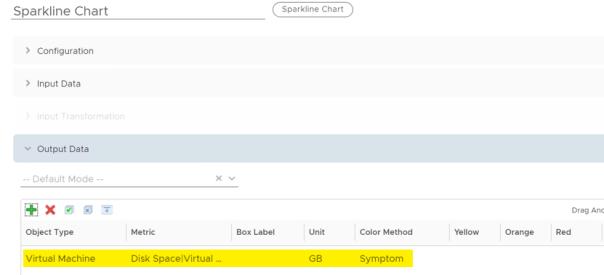 VM Growth Sparkline Chart Widget Output Data Metric Added