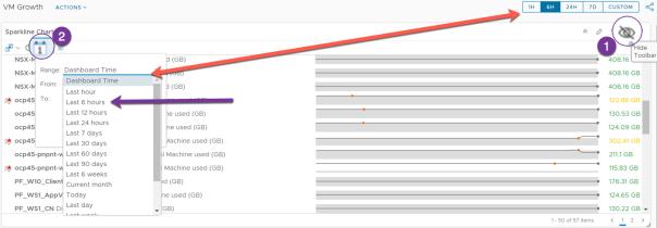 VM Growth Sparkline Chart Widget Setting time range