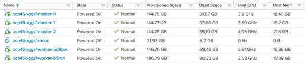 Openshift 4.6 cluster