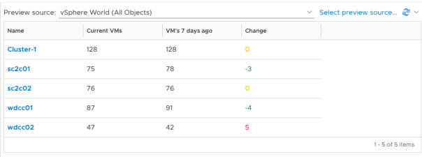 View Total VMs per Cluster and change Preview