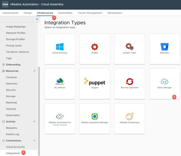 vRA Deploy Tanzu Supervisor Namespace - Cloud Assembly - Infrastructure - Integration - SDDC Manager