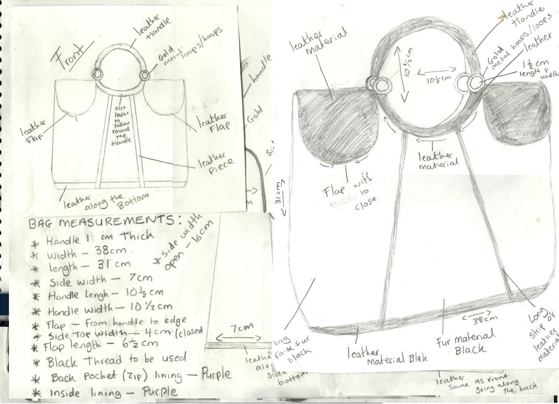 Handbag Design Ideas