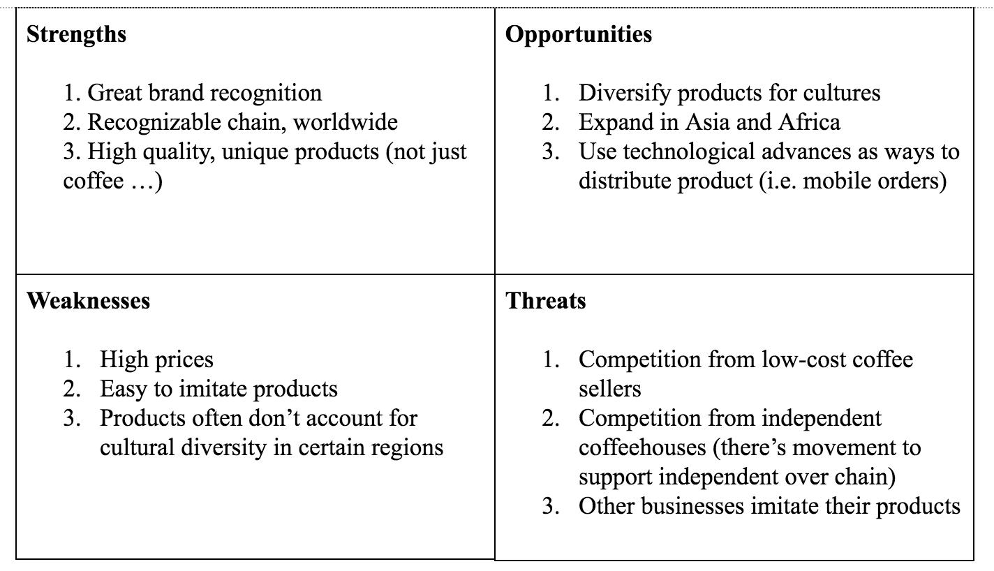 Como Ejecutar Unisis Foda Para Su Negocio Template