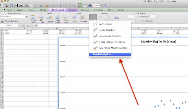 Menú desplegable en Excel con el botón Opciones de línea de tendencia resaltado