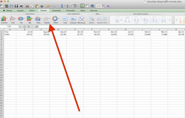 Botón sobre una hoja de cálculo de Excel en blanco donde puede insertar un gráfico de Diagrama de dispersión