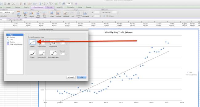 La flecha apuntaba a la línea de tendencia lineal en una ventana de opciones de línea de tendencia
