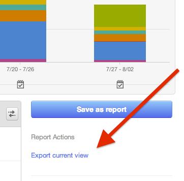 Botón para exportar la vista actual de sus datos desde HubSpot
