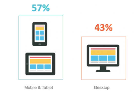 "mobile-ecomm-theme ""title ="" mobile-ecomm-theme ""width ="" 529 ""style ="" margin-left: auto; margin-right: auto; width: 529px"