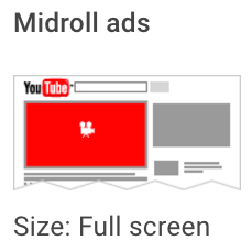 """youtube-midroll-ads-1.png"""" title=""""youtube-midroll-ads-1.png""""></p> <p style="""