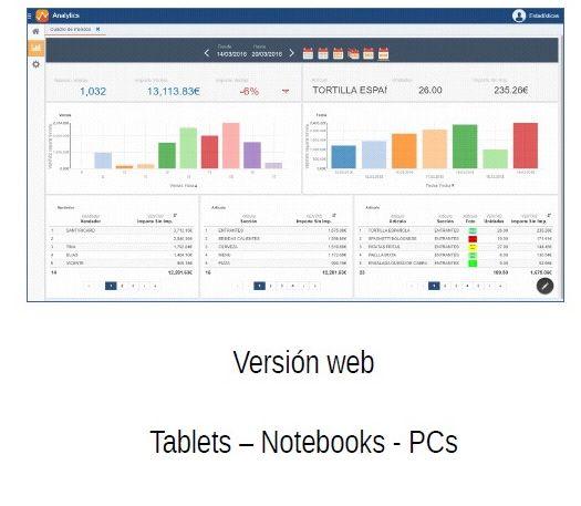 disponible para tablets, notebooks, y PCs