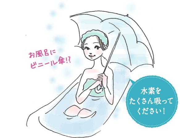 還元水素水生成器おすすめ 入浴剤 水素風呂スパーレ
