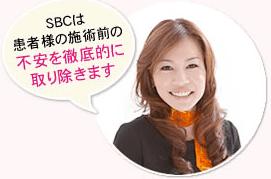 SBCの根こそぎ医療脱毛