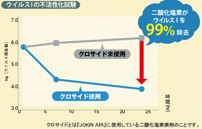 jokin-air.com