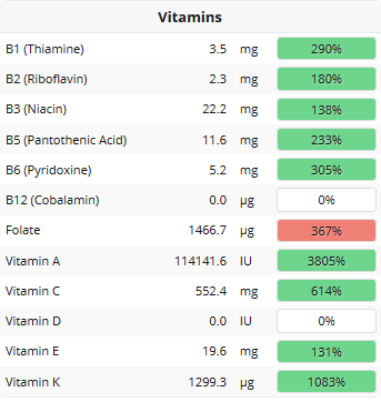 Vegan bodybuilding cutting diet plan also steps on how to make  update rh veganliftz